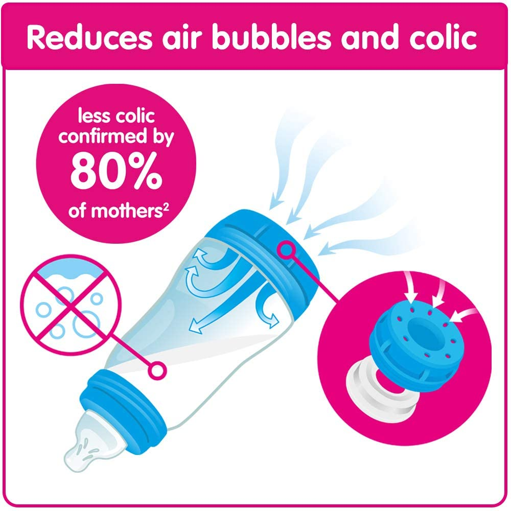 MAM baby bottles explanation of anti colic function