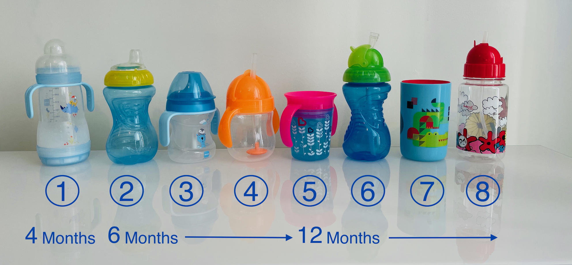 Various trainer water bottles from 4 to 12 months