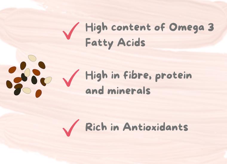 Chia Seeds Nutrition Info
