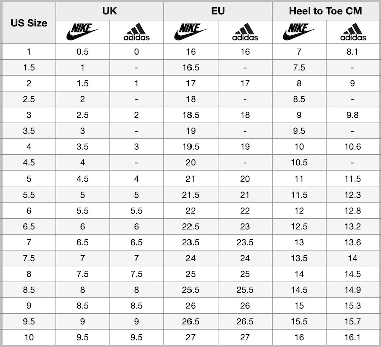 Nike And Adidas Size Charts Compared